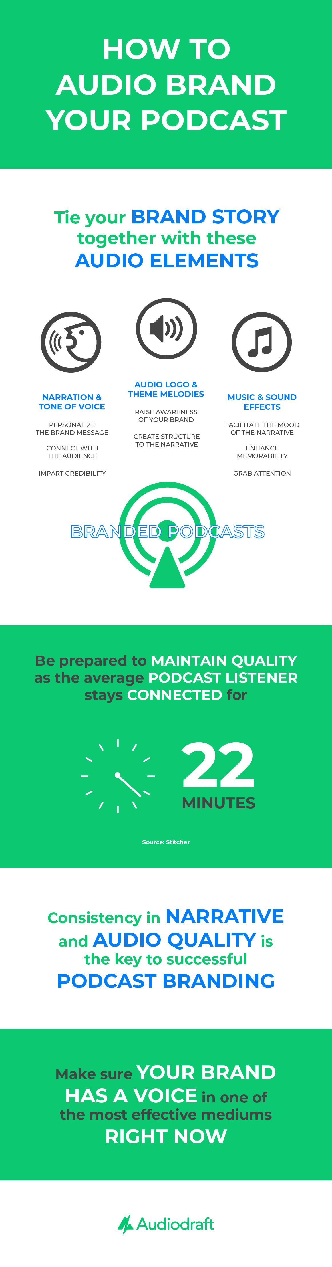 How to audio brand your podcast