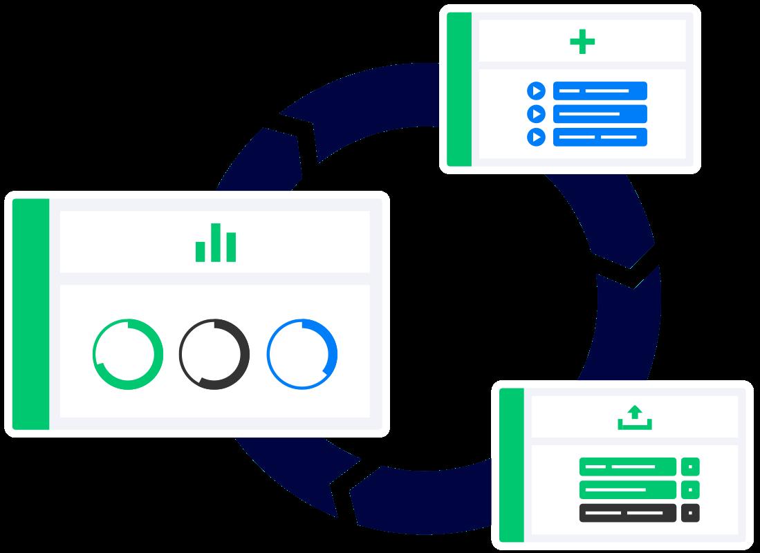 Audiodraft Analyze-Create-Manage wheel